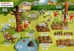 Wimmelbuch Englisch - Im Garten